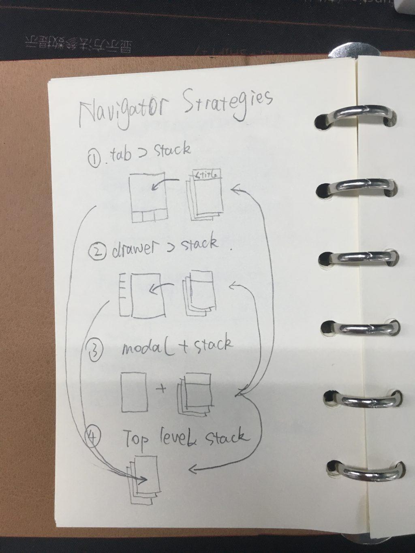 react-navigation详解:导航思维及导航策略_唐霜的博客